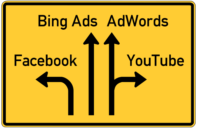 AdWords-Alternativen: YouTube, Facebook, Bing Ads